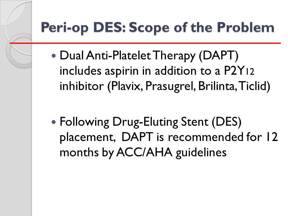 Peri-op DES: Scope of the Problem