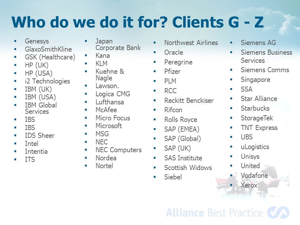 Who do we do it for Clients G - Z