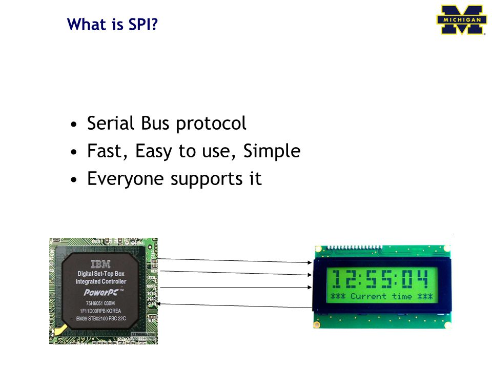 Serial Bus protocol Fast, Easy to use, Simple Everyone supports it