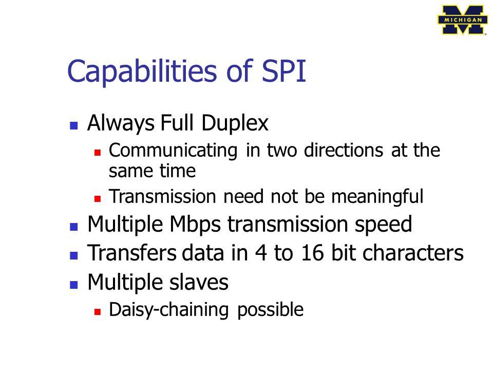Capabilities of SPI Always Full Duplex
