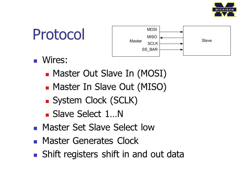 Protocol Wires: Master Out Slave In (MOSI)