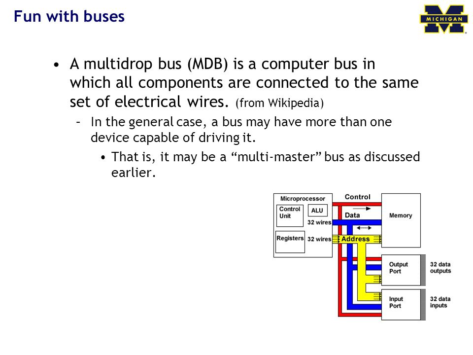 Fun with buses A multidrop bus (MDB) is a computer bus in which all components are connected to the same set of electrical wires. (from Wikipedia)