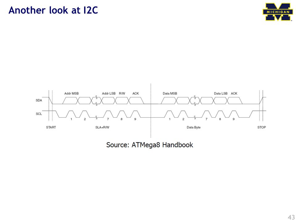 Another look at I2C