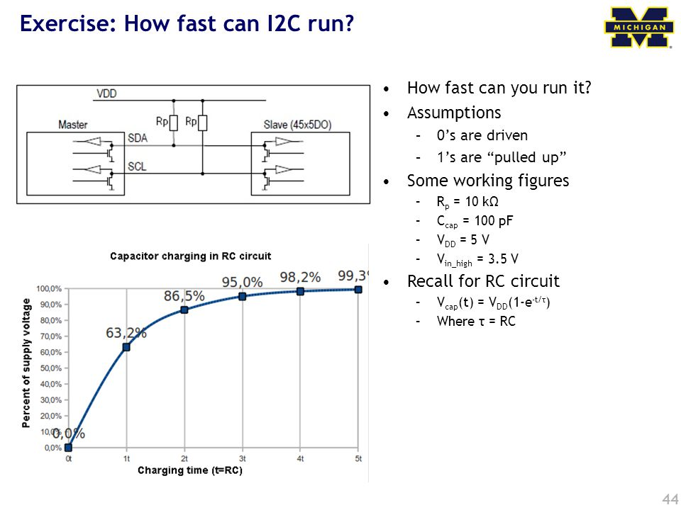 Exercise: How fast can I2C run
