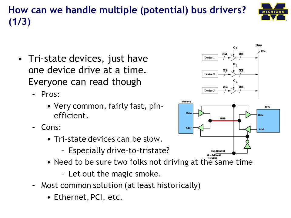 How can we handle multiple (potential) bus drivers (1/3)