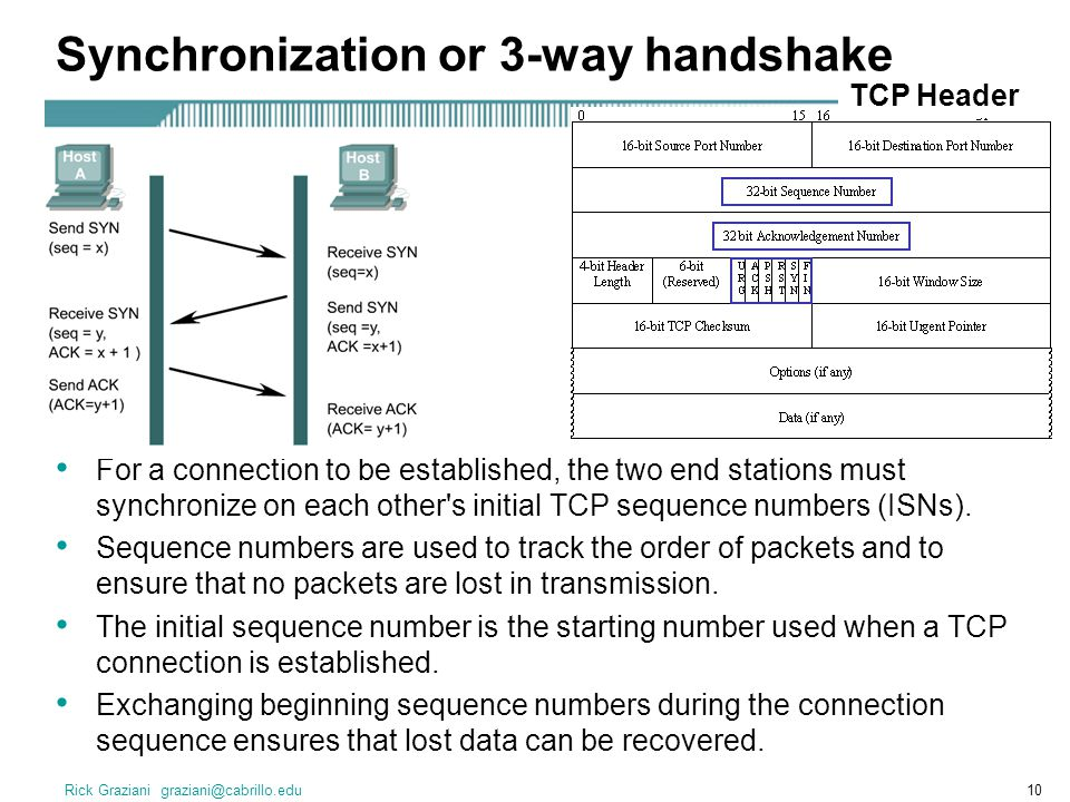 Synchronization or 3-way handshake