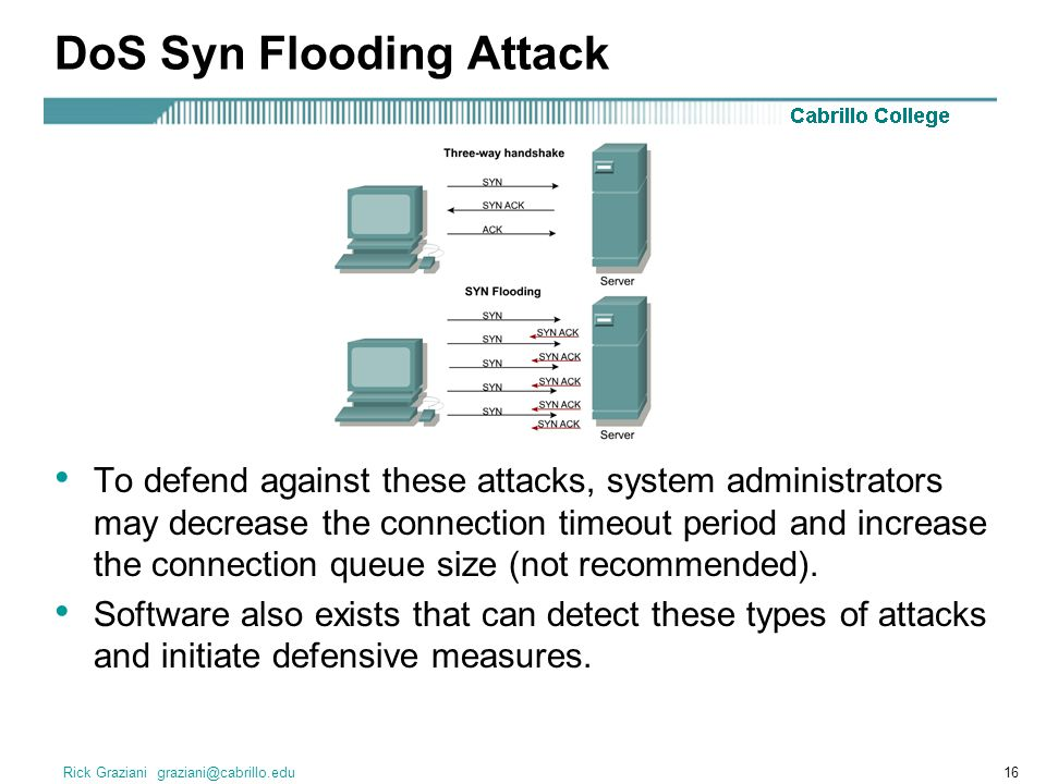 DoS Syn Flooding Attack