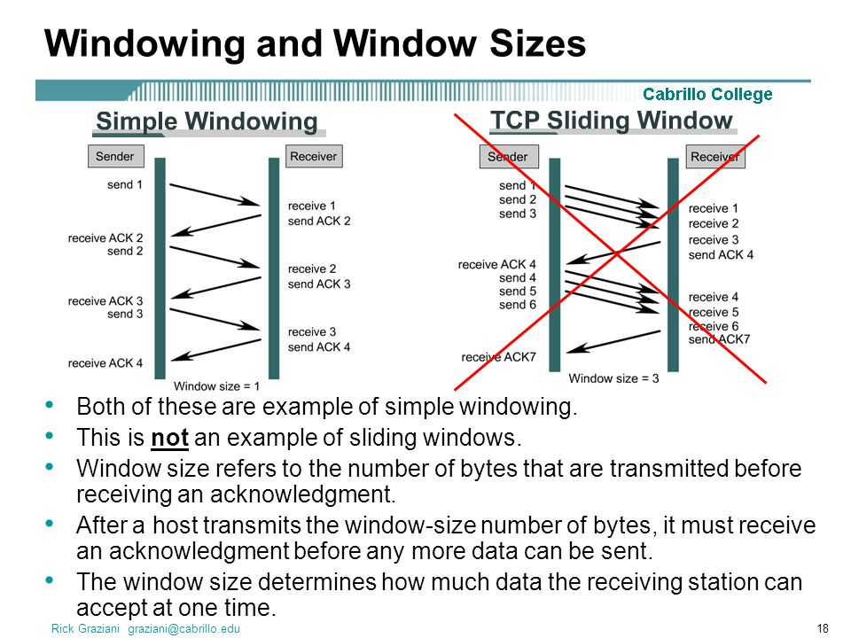Windowing and Window Sizes