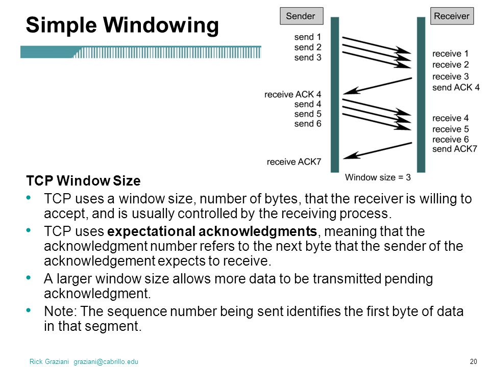 Simple Windowing TCP Window Size