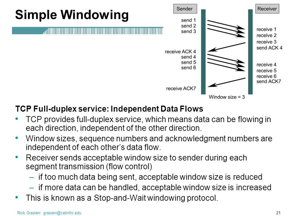 Simple Windowing TCP Full-duplex service: Independent Data Flows