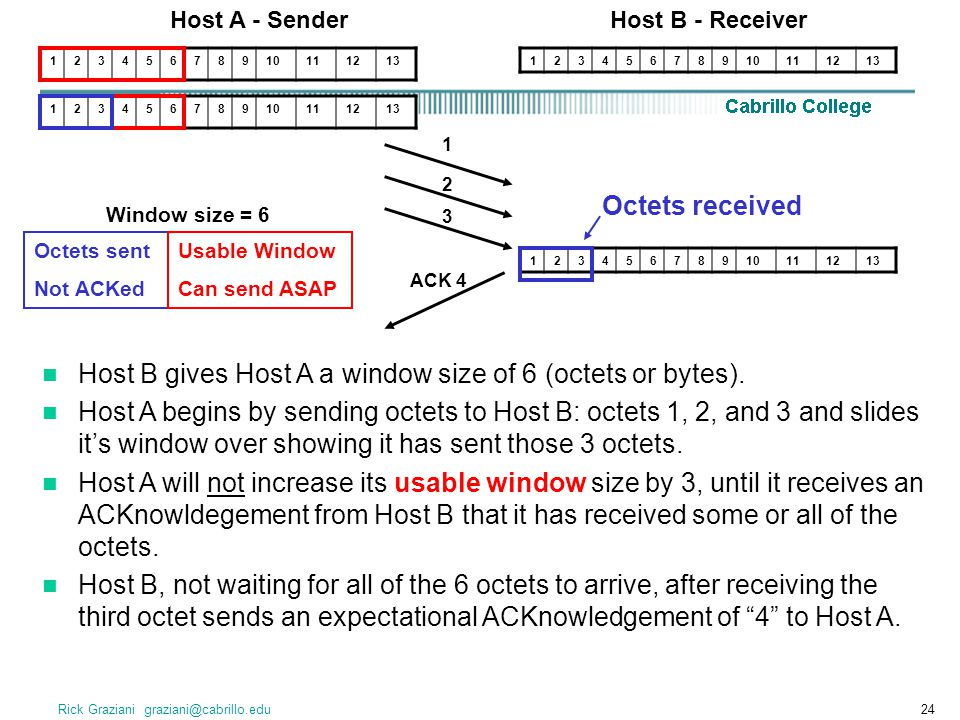 Host B gives Host A a window size of 6 (octets or bytes).