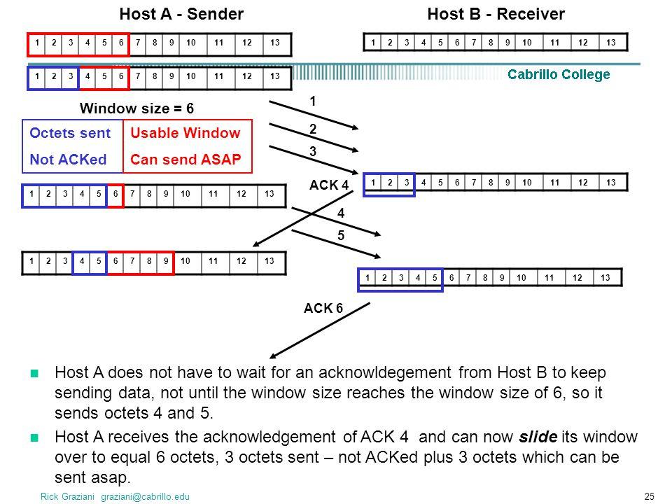 Host A - Sender Host B - Receiver