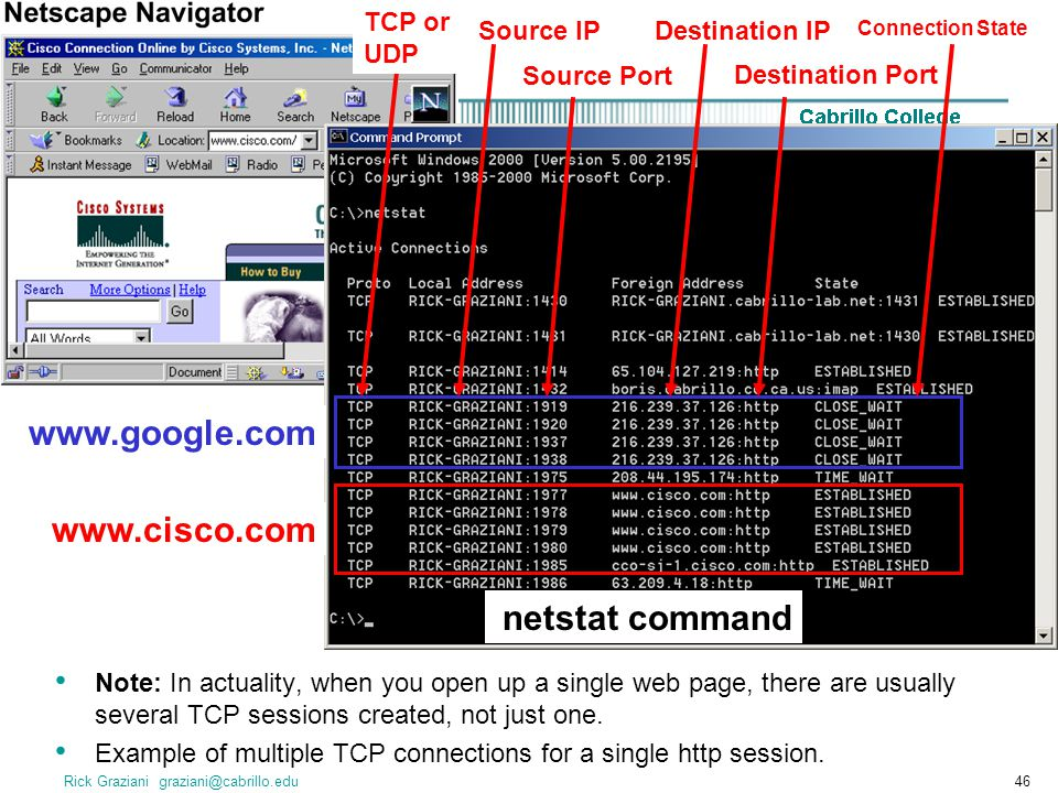 www.google.com www.cisco.com netstat command TCP or UDP Source IP