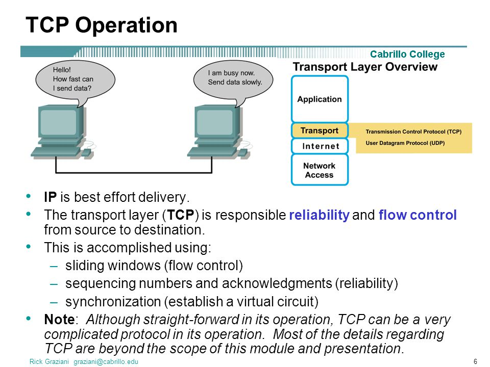 TCP Operation IP is best effort delivery.