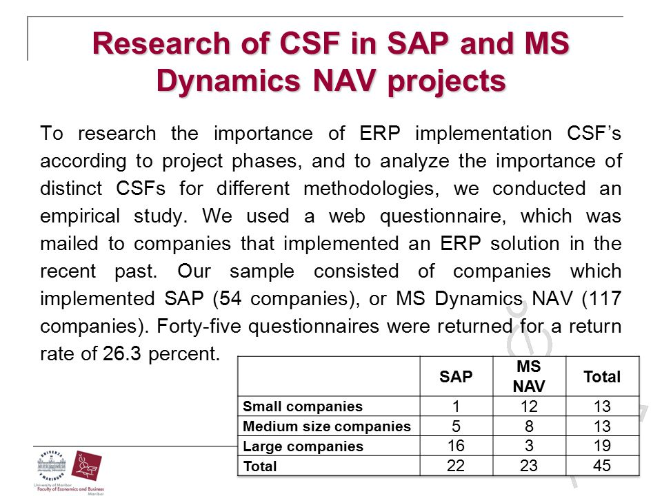 Research of CSF in SAP and MS Dynamics NAV projects