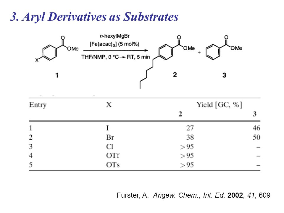 3. Aryl Derivatives as Substrates