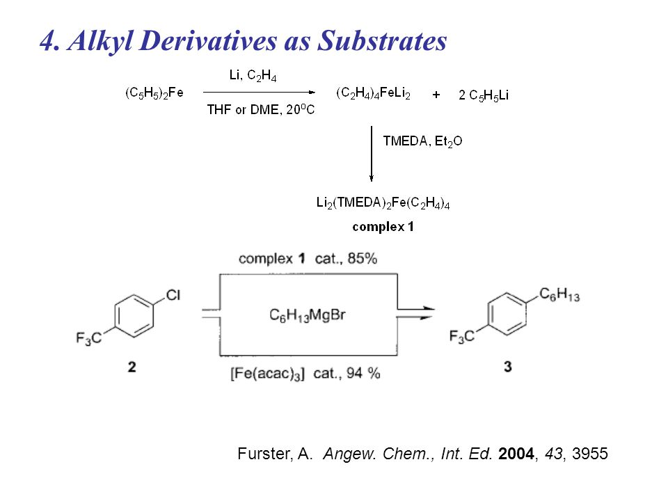 4. Alkyl Derivatives as Substrates