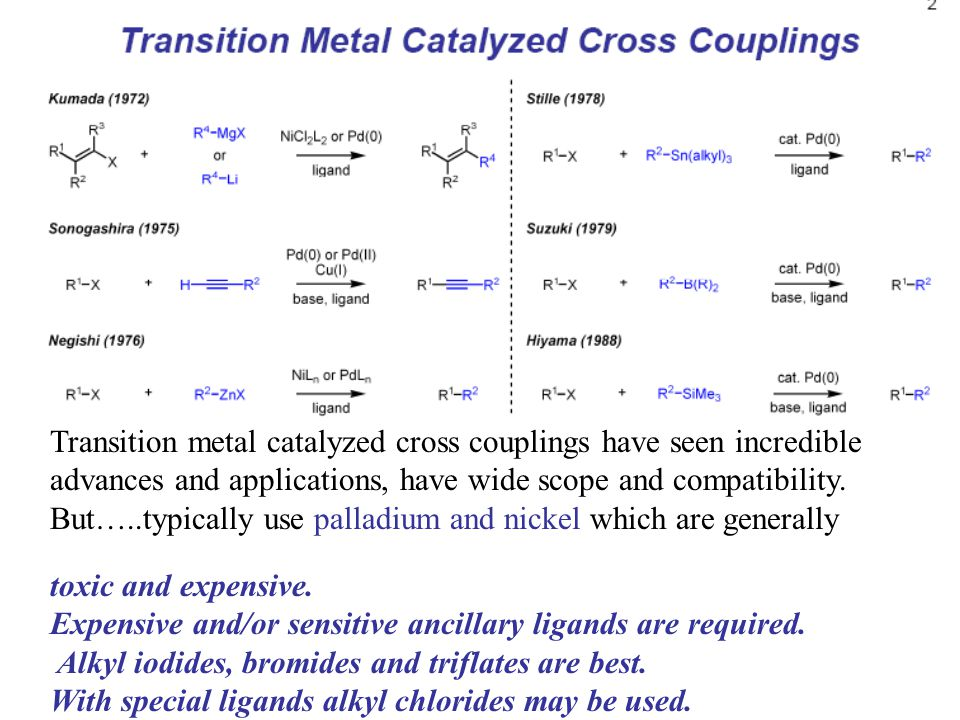 Transition metal catalyzed cross couplings have seen incredible advances and applications, have wide scope and compatibility. But…..typically use palladium and nickel which are generally