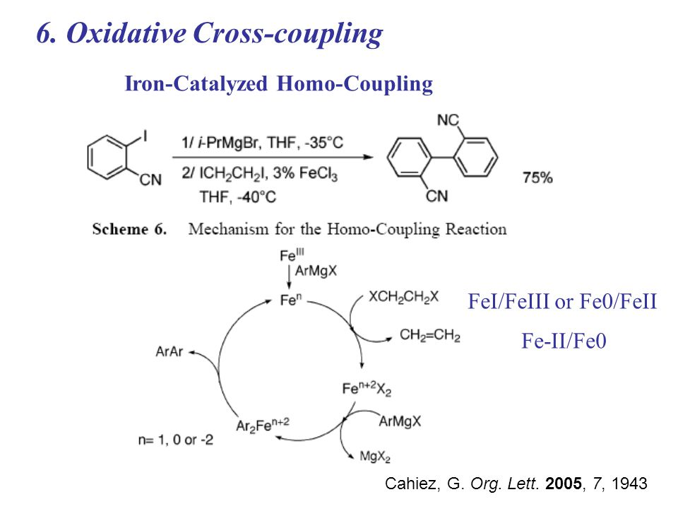 6. Oxidative Cross-coupling