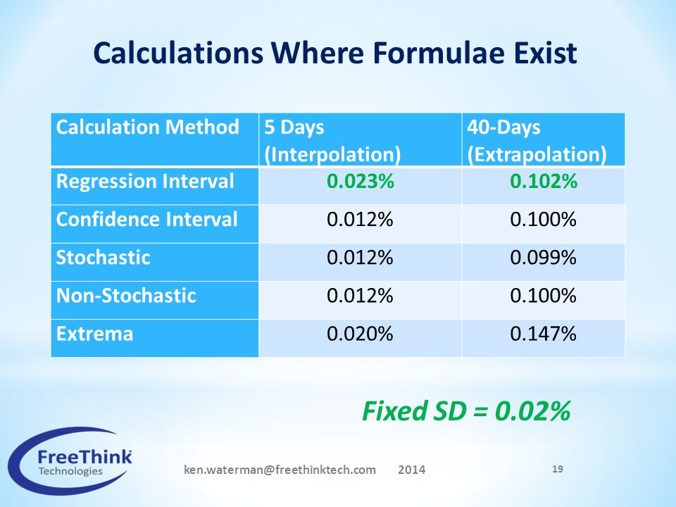 Calculations Where Formulae Exist ken.waterman@freethinktech.com 2014