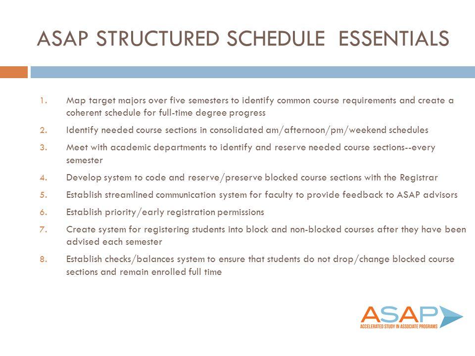 ASAP Structured Schedule Essentials