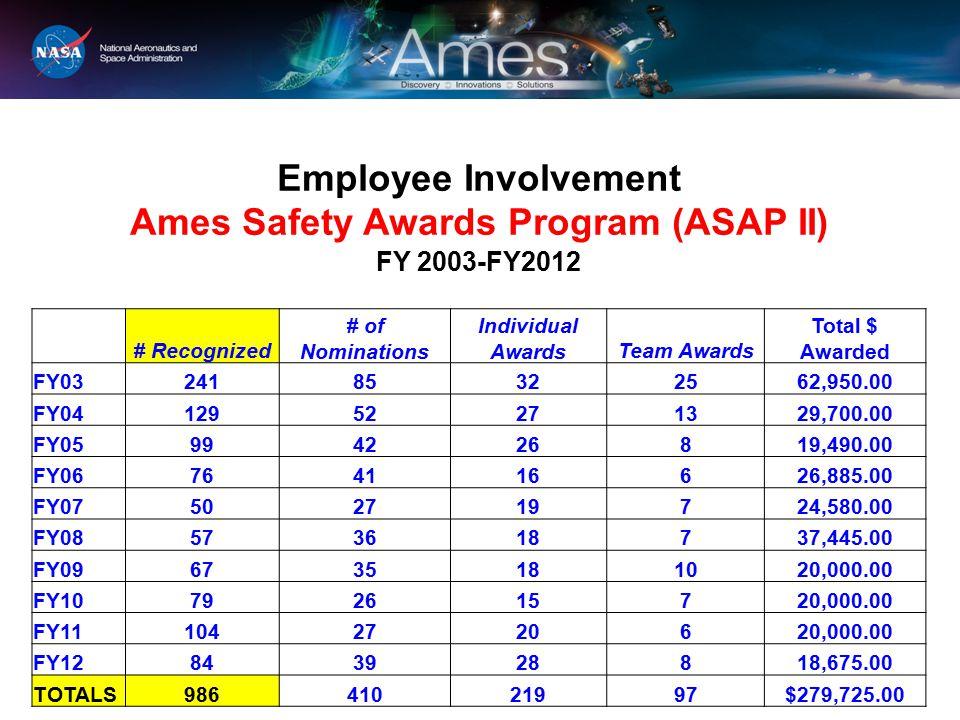 Ames Safety Awards Program (ASAP II)