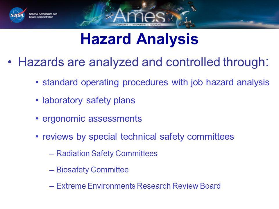 Hazard Analysis Hazards are analyzed and controlled through: