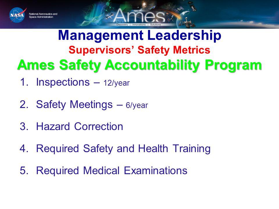 Management Leadership Supervisors' Safety Metrics Ames Safety Accountability Program