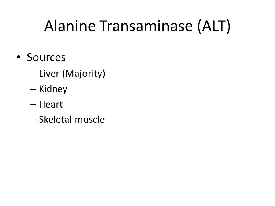 Alanine Transaminase (ALT)