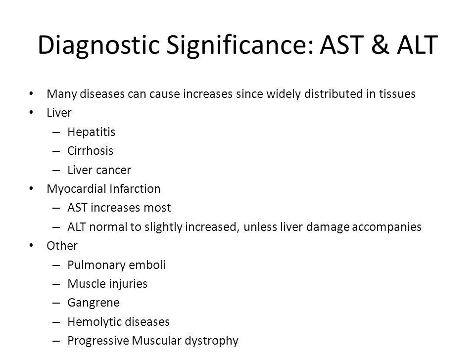 Diagnostic Significance: AST & ALT