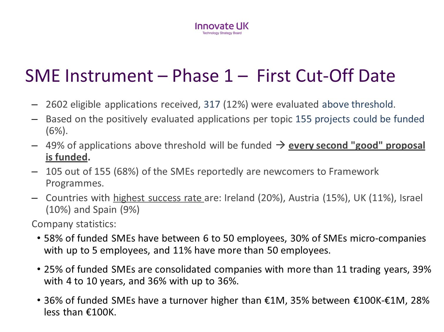 SME Instrument – Phase 1 – First Cut-Off Date