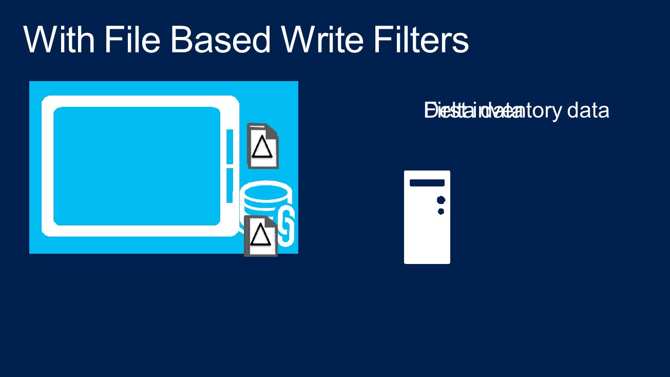 With File Based Write Filters