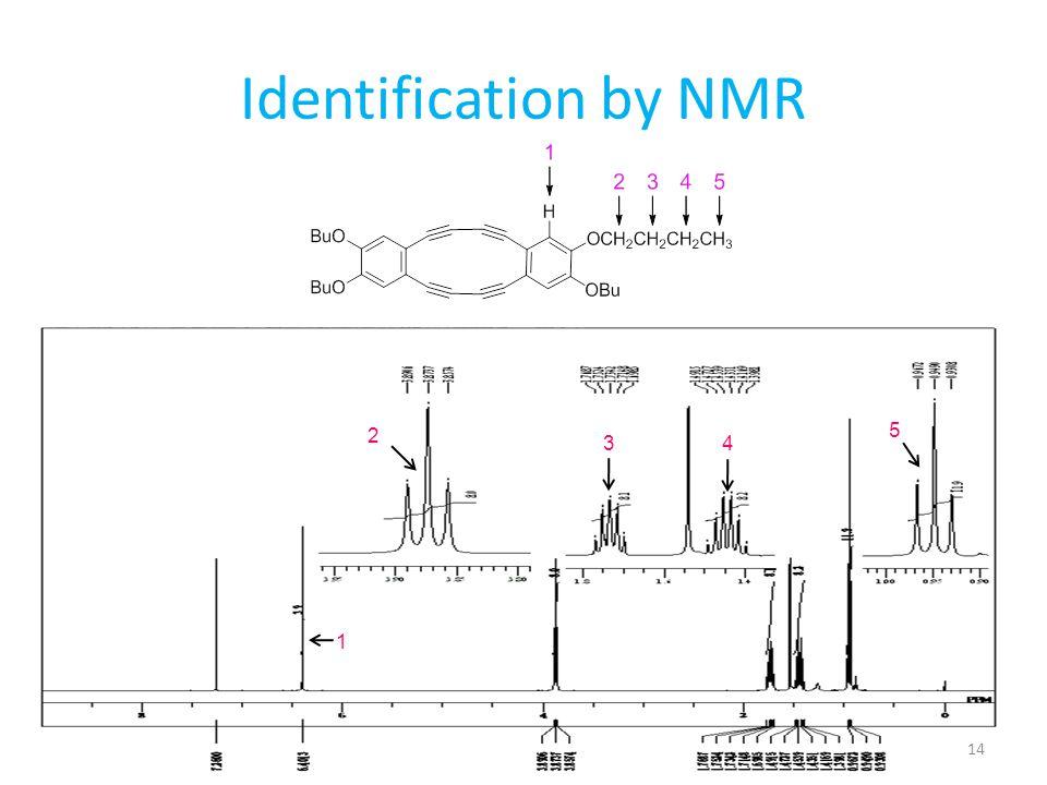 Identification by NMR 2 5 3 4 1 NMRでデヒドロベンゾアヌレンの同定を行いました。