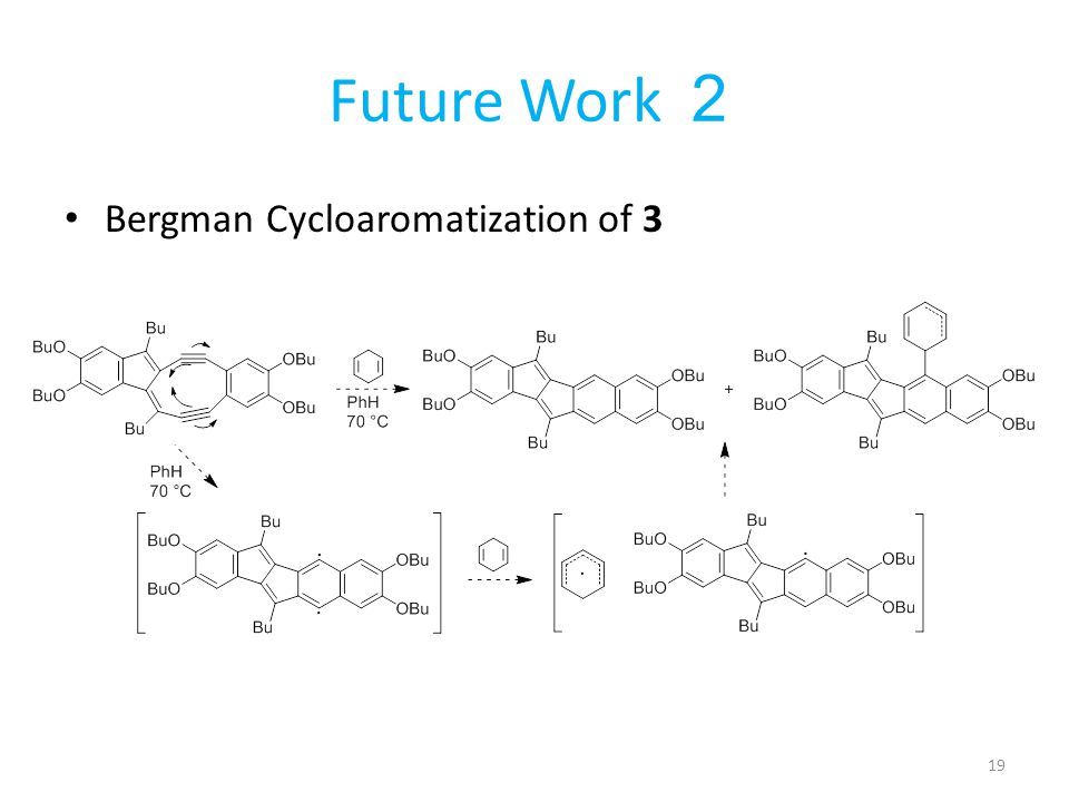 Future Work 2 Bergman Cycloaromatization of 3