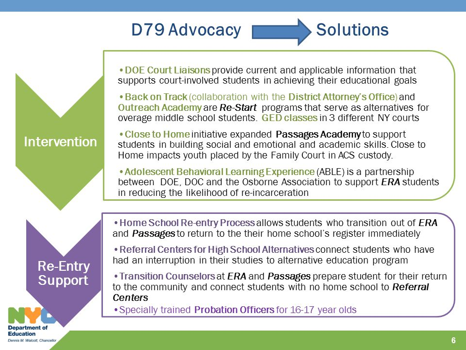 D79 Advocacy Solutions Intervention Re-Entry Support