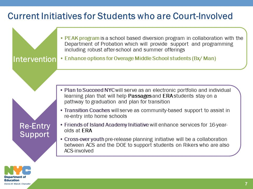 Current Initiatives for Students who are Court-Involved