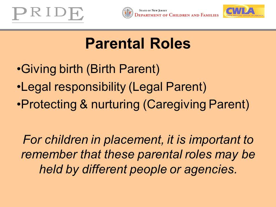 Parental Roles Giving birth (Birth Parent)