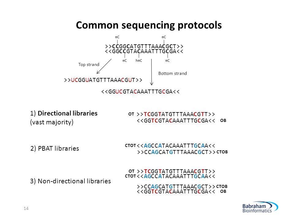 Common sequencing protocols