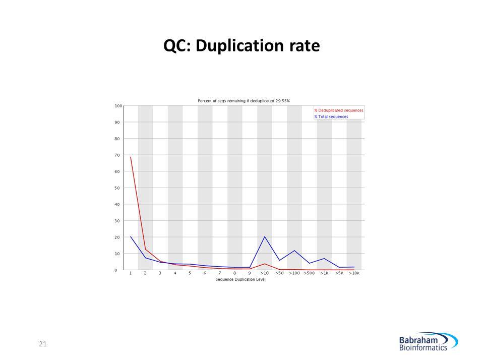 QC: Duplication rate