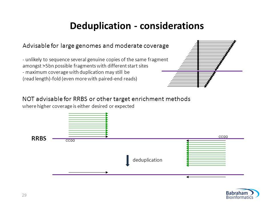 Deduplication - considerations