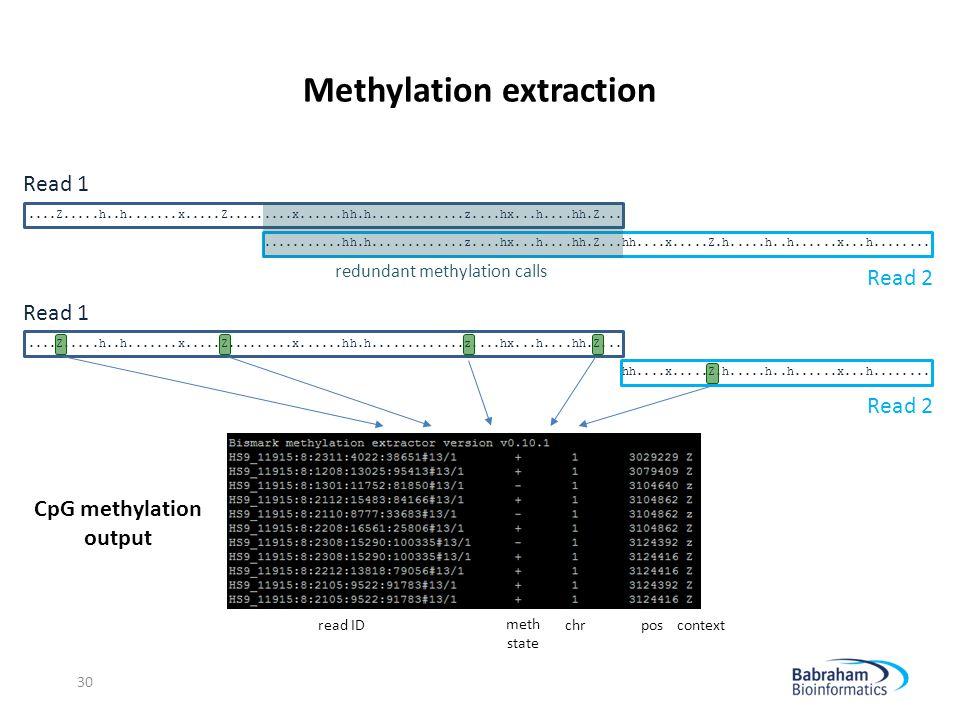 Methylation extraction