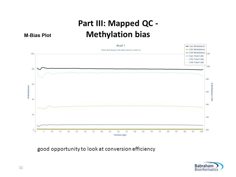 Part III: Mapped QC - Methylation bias