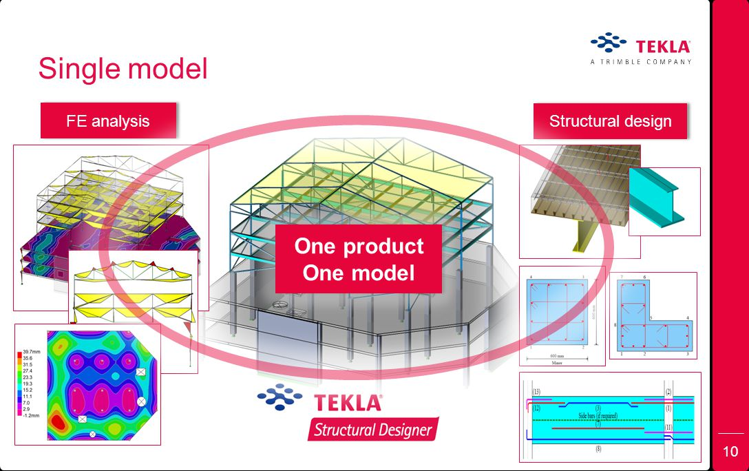 Single model FE analysis Structural design One product One model
