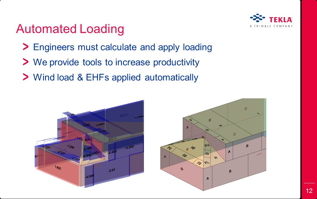 Automated Loading Engineers must calculate and apply loading