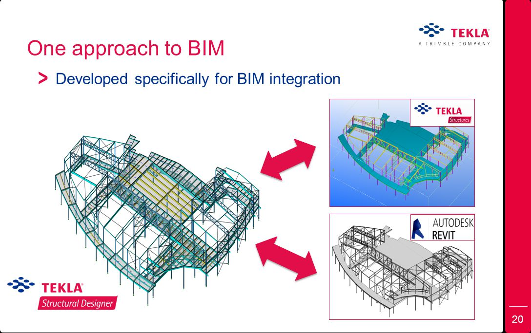 One approach to BIM Developed specifically for BIM integration