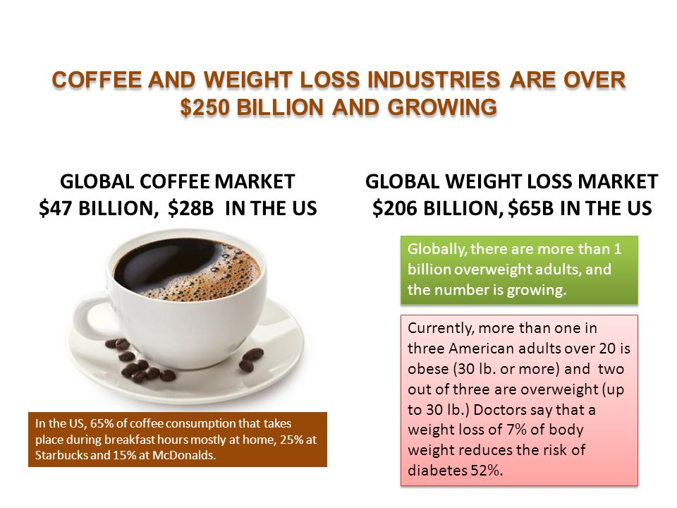 COFFEE AND WEIGHT LOSS INDUSTRIES ARE OVER $250 BILLION AND GROWING