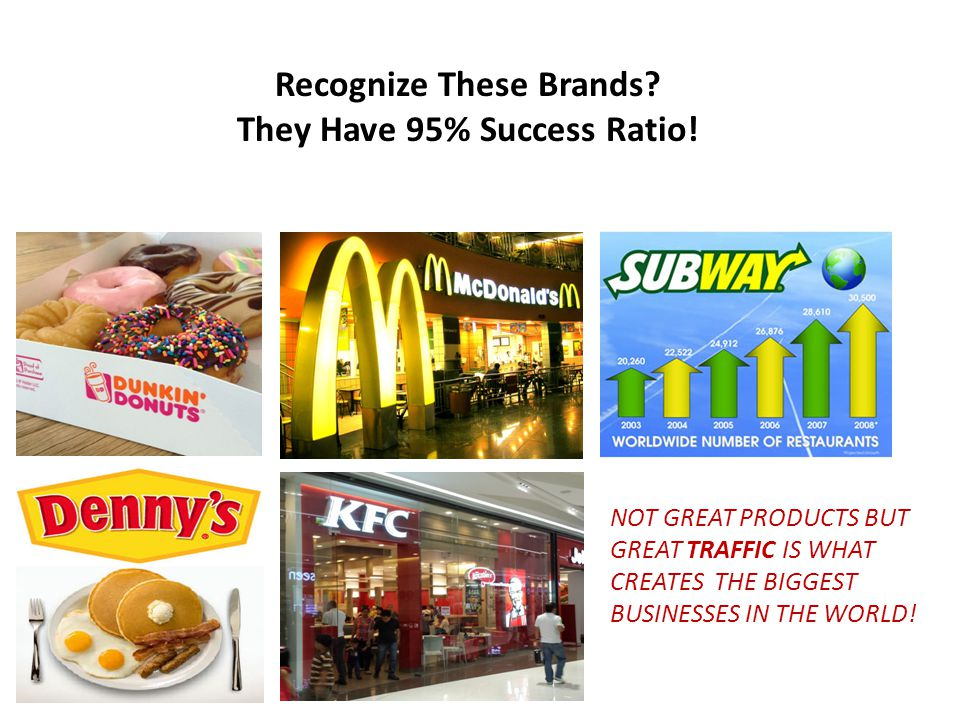 Recognize These Brands They Have 95% Success Ratio!