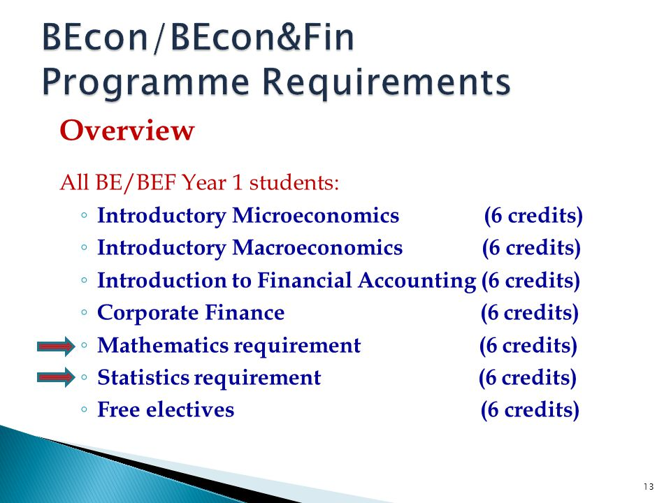 BEcon/BEcon&Fin Programme Requirements