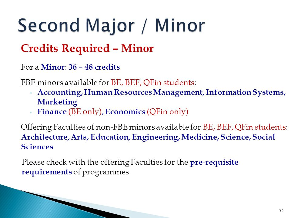 Second Major / Minor Credits Required – Minor