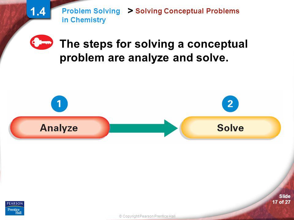 Solving Conceptual Problems
